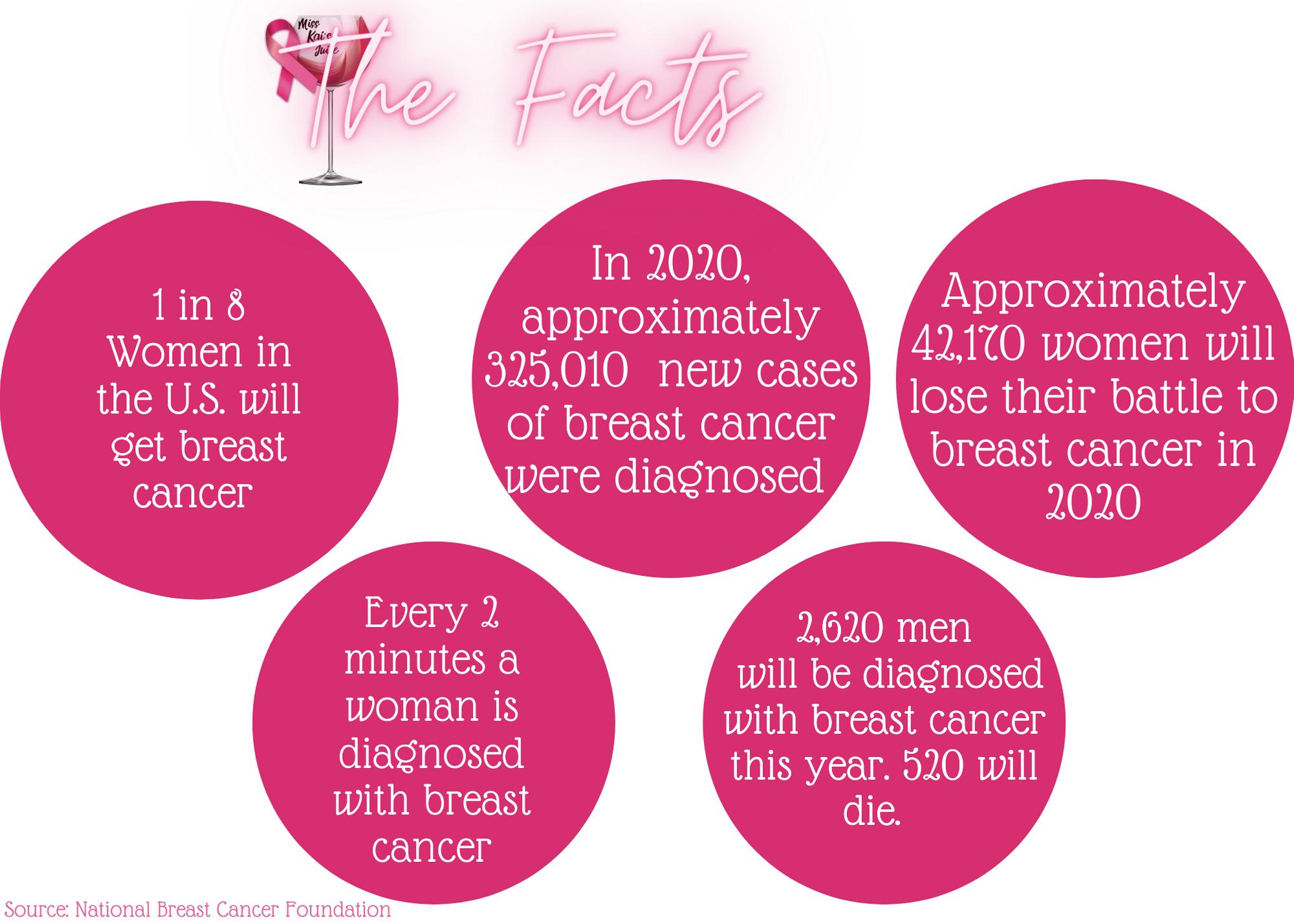 Breast Cancer Awarenes-2